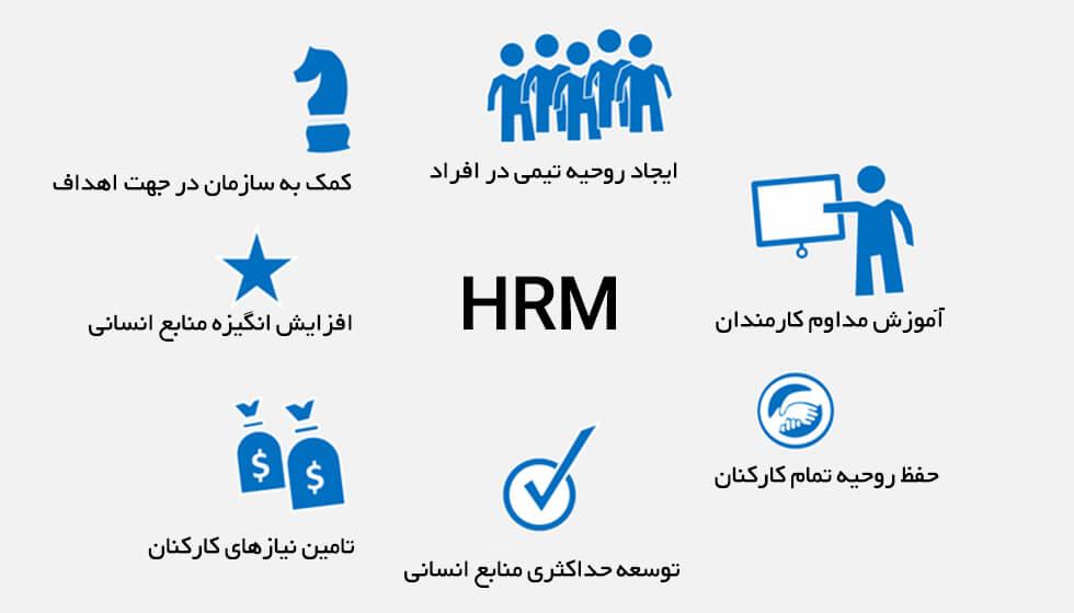 اهداف مدیریت منابع انسانی
