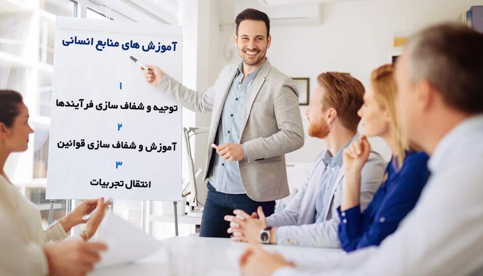 آموزش در مدیریت منابع انسانی