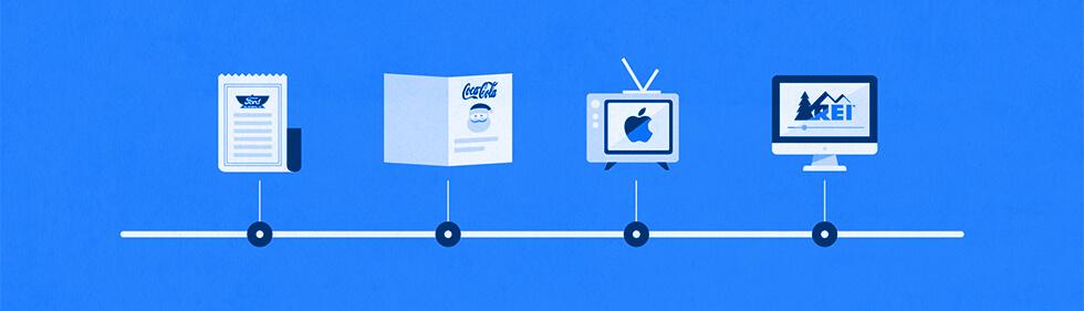 سیر تکاملی بازاریابی 2