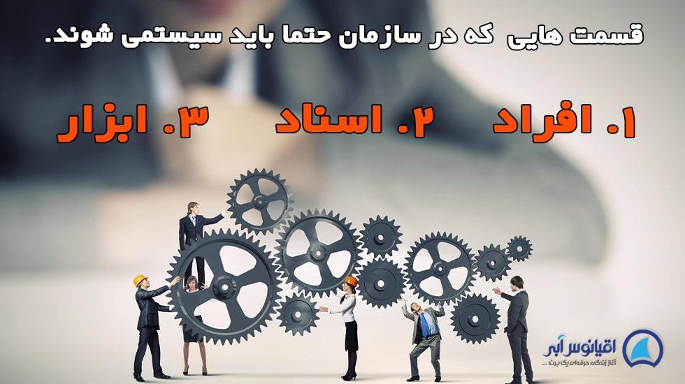 اجزای قابل سیستم سازی سازمان