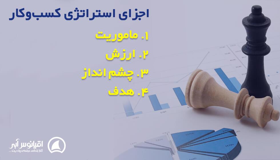 اجزای استراتژی کسب و کار