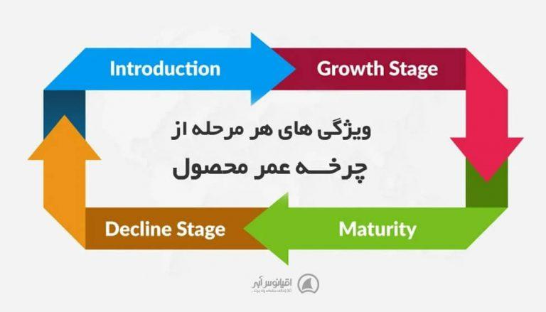 ویژگی های مراحل چرخه عمر محصول