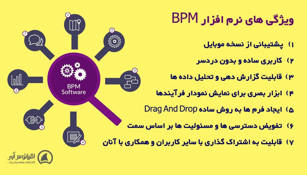 ویژگی های نرم افزار BPM