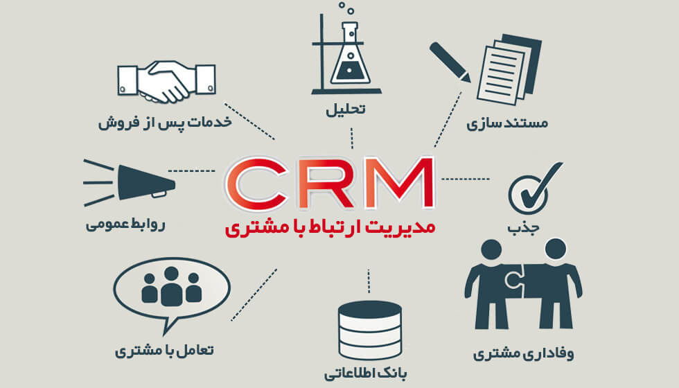 مزایای مدیریت ارتباط با مشتری